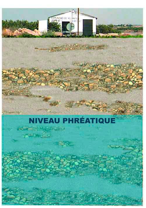 aquifères-détritiques